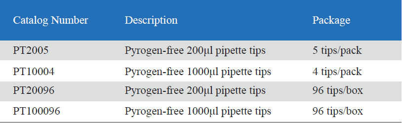 Pyrogen-free Pipette tip